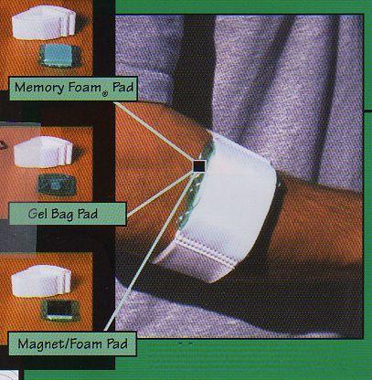 Tri-Band Tennis Elbow System